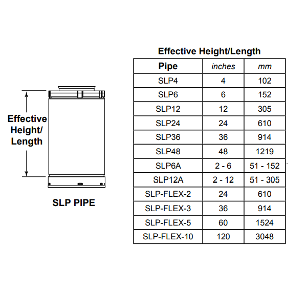 "Majestic SLP 4""x 6-5/8"" Direct Vent Pipe Flex Length 36"" 