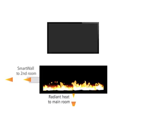Majestic SmartWall TV Kit Heat Circulation Kit | SMART-WALL