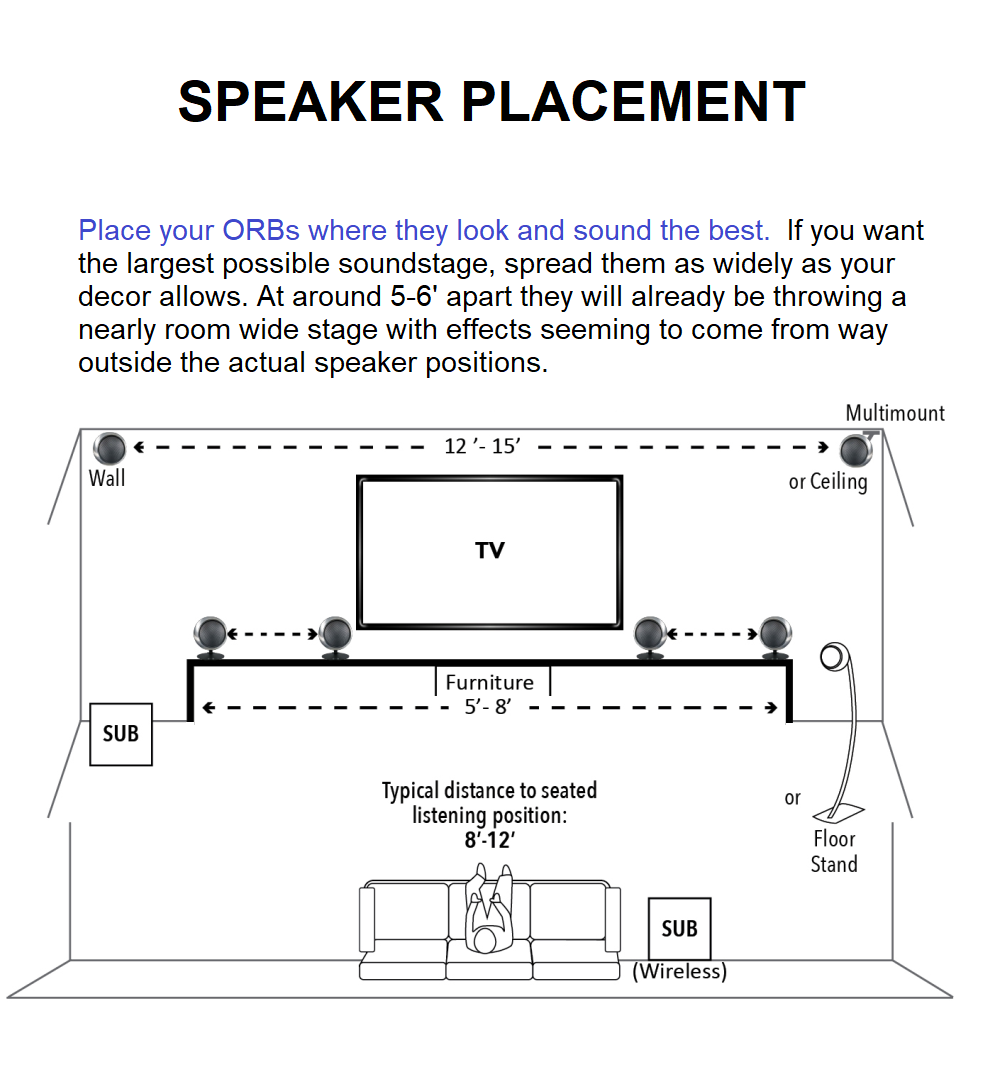 Support Assembly Videos Orb Audio Wiring Diagram For Boss 12 4 Ohm Subwoofer Booster Speaker Placement