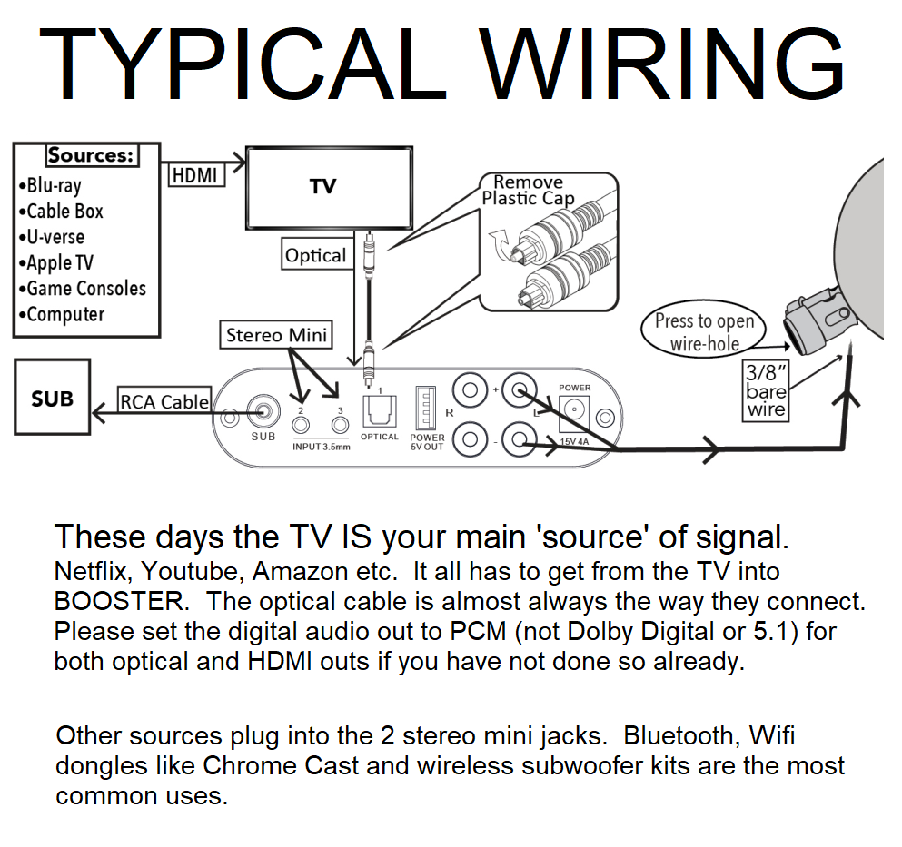 Support Assembly Videos Orb Audio Optical Cord Wiring Diagram Booster Typical Use With A Tv