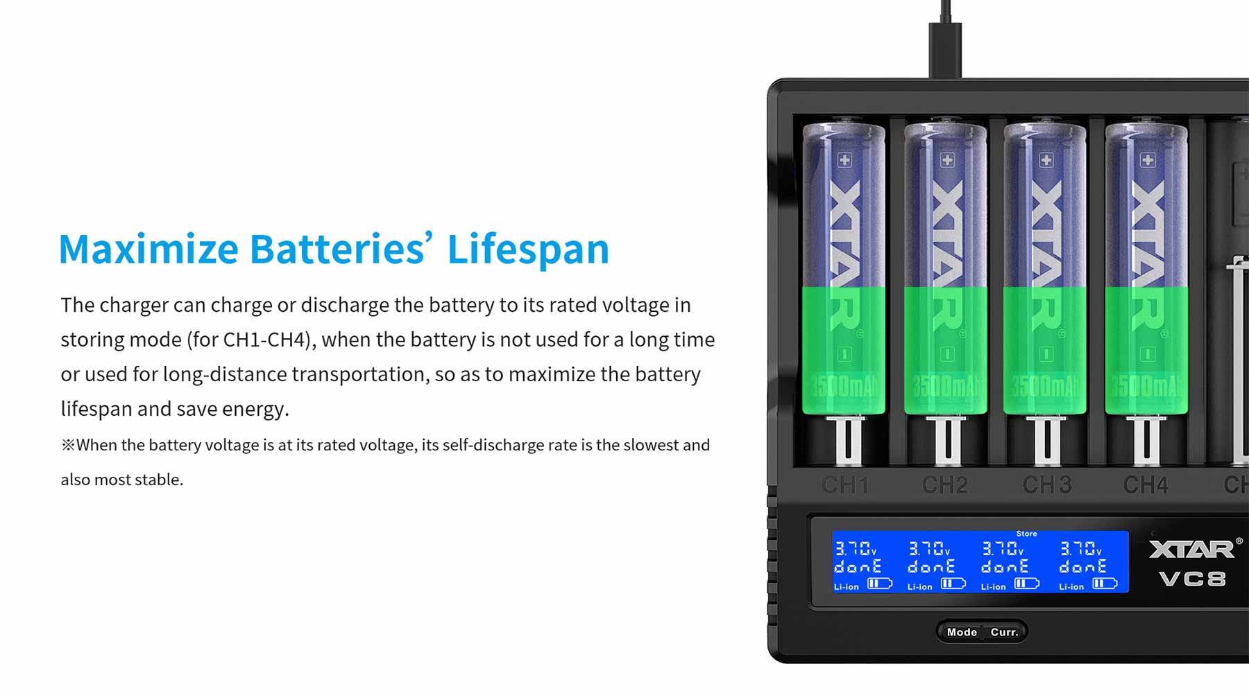 The XTAR VC8 is a great charger. All the battery types fit in the slots very well, even a 75mm long 21700 cell.