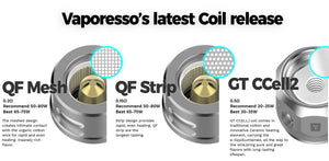 The Vaporesso QF Coil System consists of three brilliantly crafted coil heads, such as the QF Meshed, QF Strip, and the QF CCELL SS316L, each designed to use a combination of both cotton and flax materials to deliver a long-lasting experience