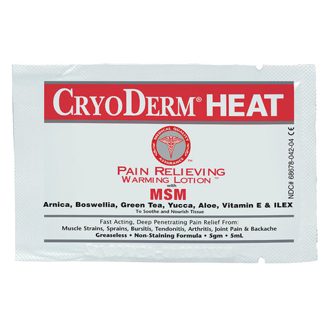 Cryoderm Pain Relieving Therapy