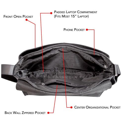 Inner pocket with multiple pockets