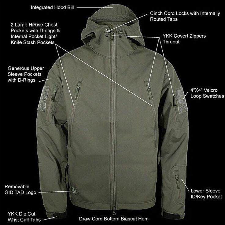 Waterproof wind resistant tactical jacket hobbycrafts for Wind resistant material