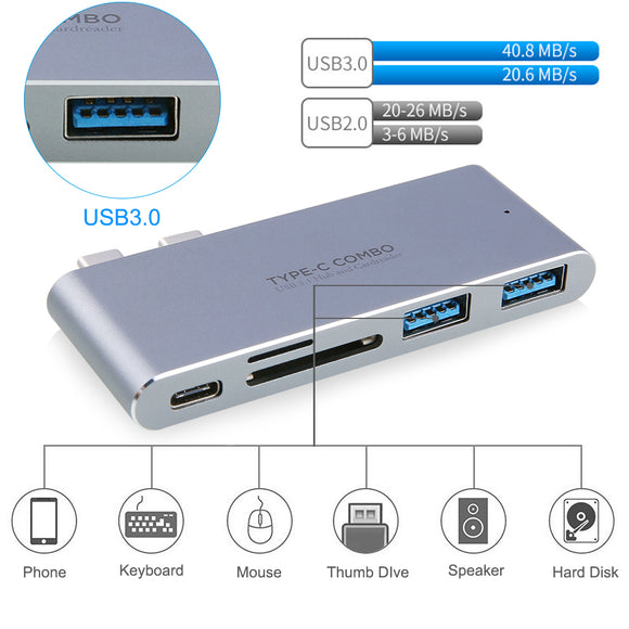 USB Type C Hub Thunderbolt 3 Adapter 7 in 1 to HDMI 4K USB 3.0 Port SD/TF Reader USB C for Macbook - Empire Accessories Inc