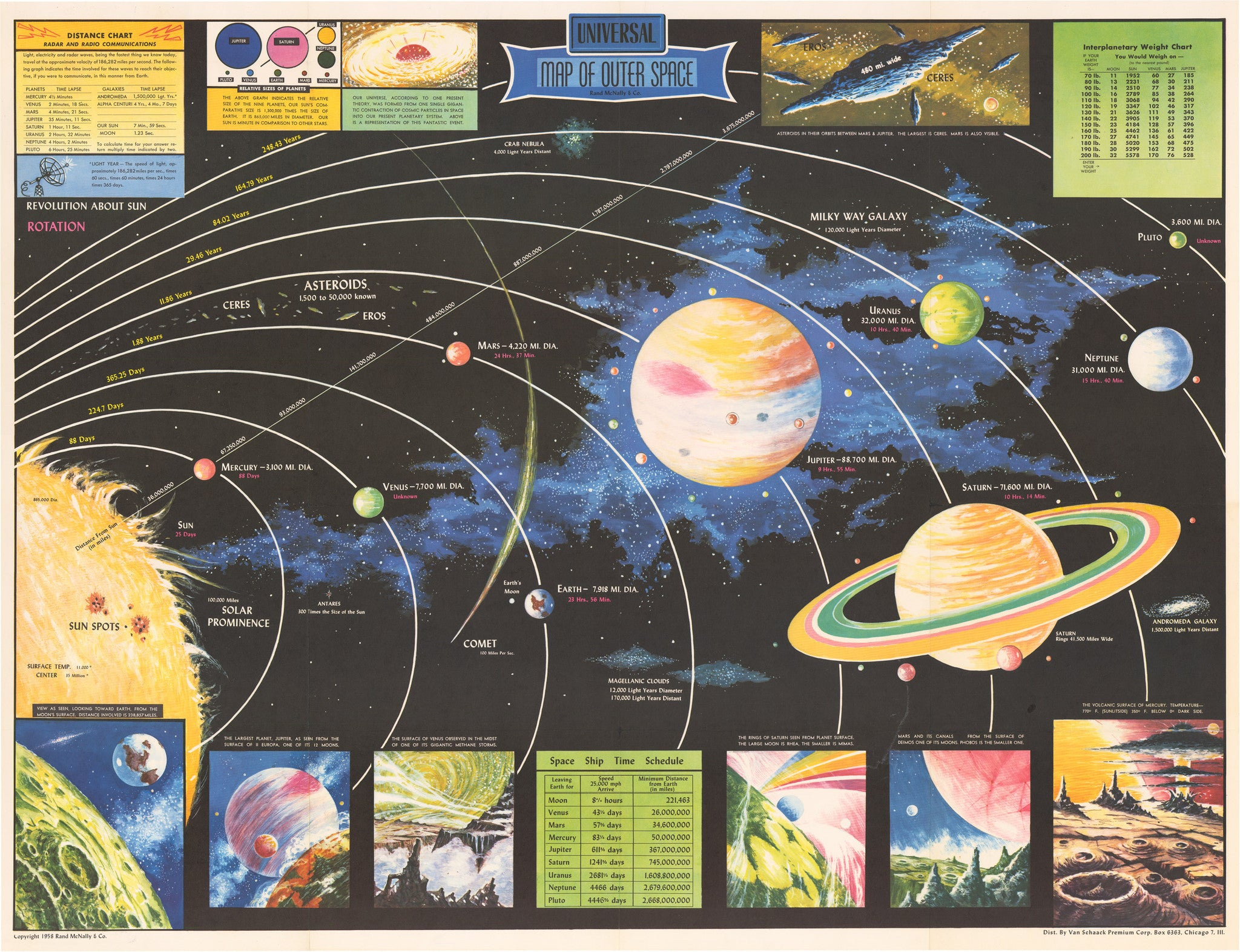 Universal Map Of Outer Space TheVintageMapShopcom The - World map from outer space