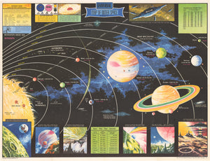 1958 Universal Map of Outer Space