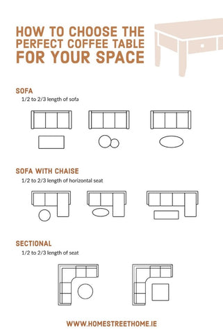 Size guide on how to pick the perfect coffee for a sofa