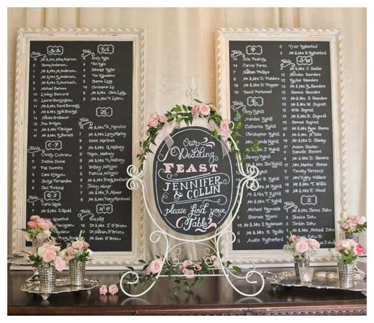 5. Must have Wedding Signs - Reception seating plan