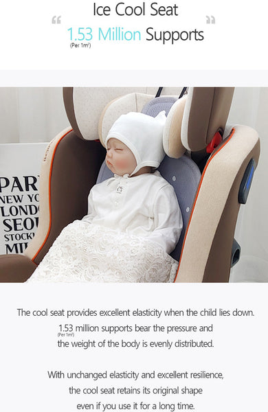 Ice Cool Car Seat Liner