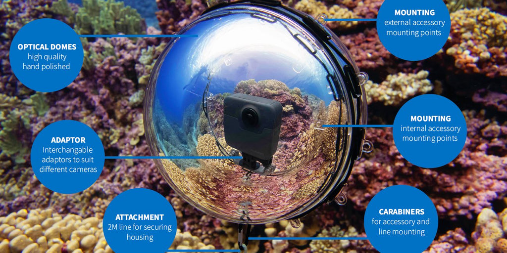 360bubble underwater housing for Ricoh Theta S