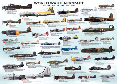 World War II Aircraft 1000pc Puzzle