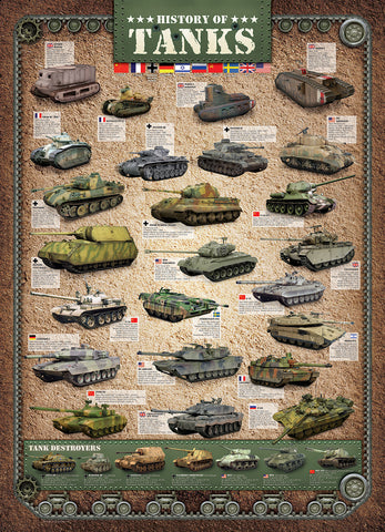 History of Tanks 1000pc Puzzle