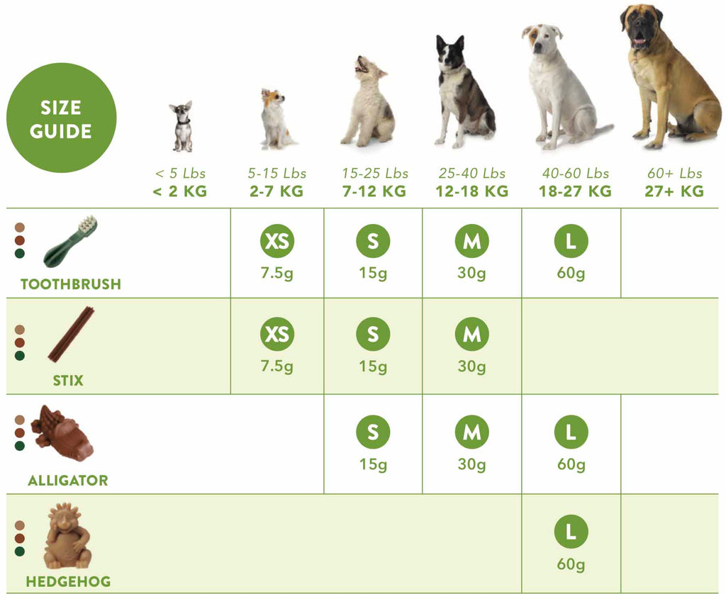 Whimzees Dog Chew Size Guide