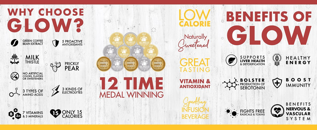 GLOW Sparkling Infused Beverages Functions Benefits Key Points and Medals