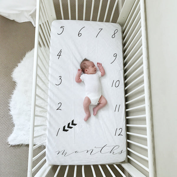 MILESTONE CRIB SHEET - Dotboxed