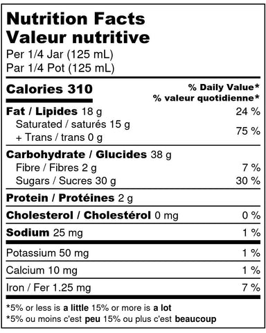 Black Forest Cake Nutrition Facts