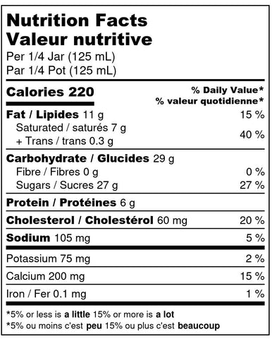 Churros and Dulce Nutrition Facts