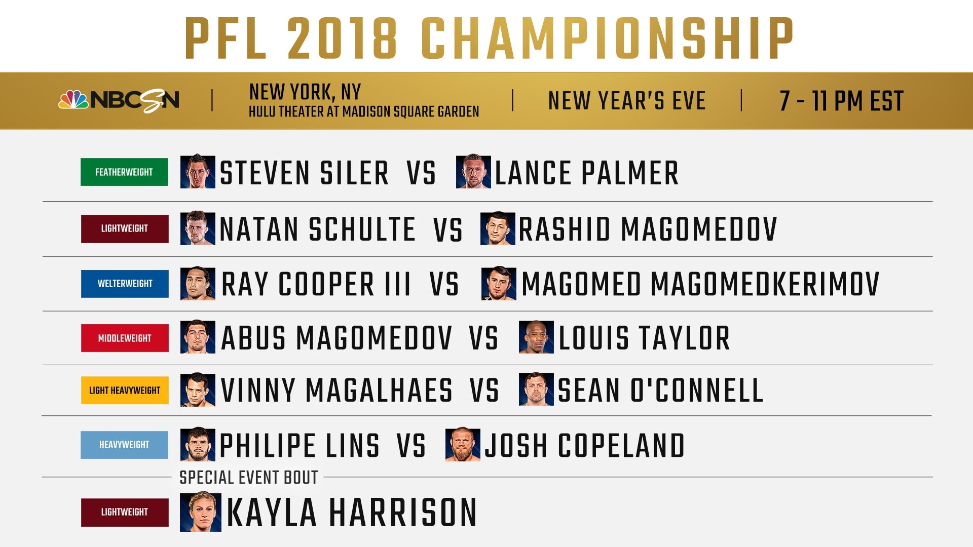 MMA Quick Picks: PFL 2018 Season Championship