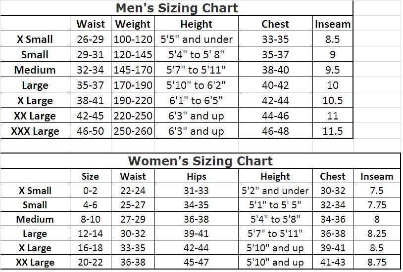 Mens and Womens Clothing Size Chart