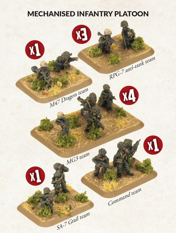Team Yankee: Mechanised Infantry Platoon