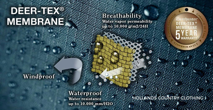 Deer-Tex membrane waterproof guarantee