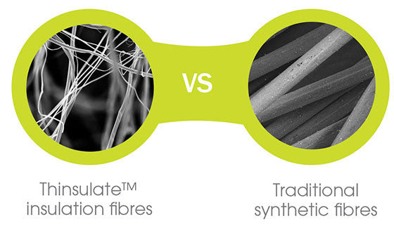 comparison of thermal fibres