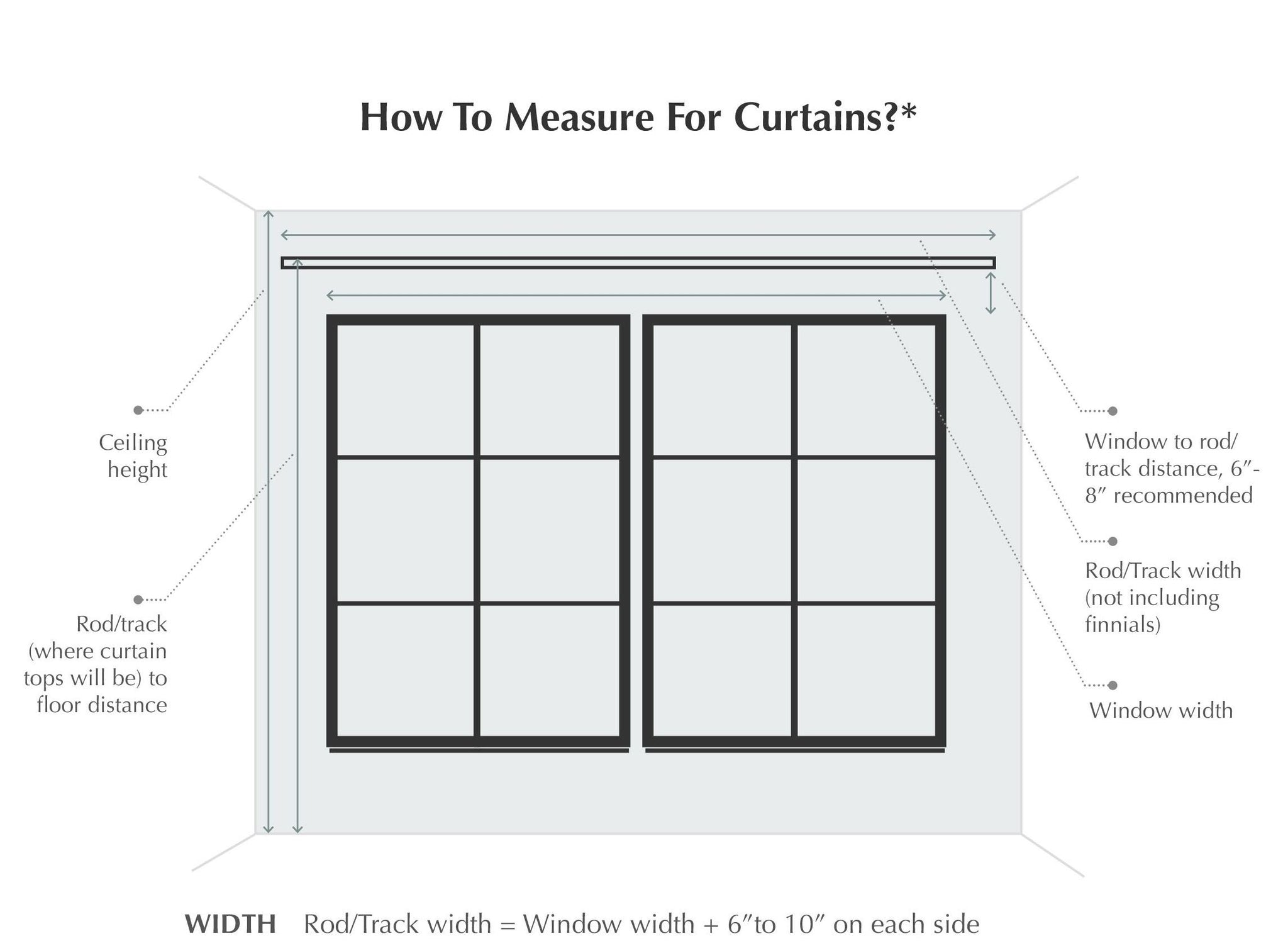 how to measure for curtains custom made curtain size vs. Black Bedroom Furniture Sets. Home Design Ideas