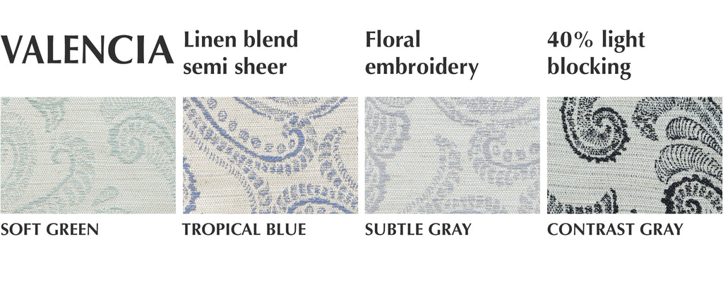 tropical pattern fabrics for drapery