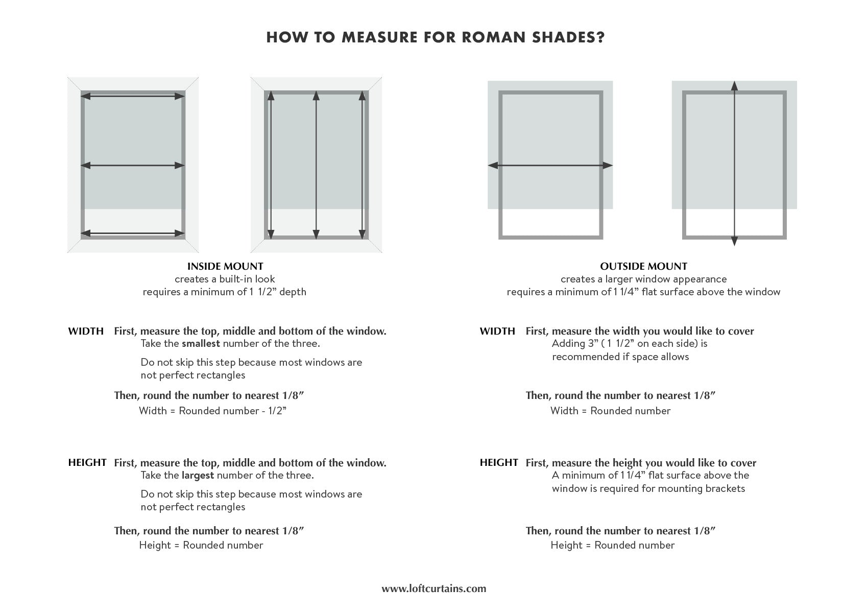 how to measure for roman shades by loft curtains