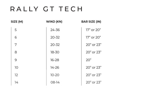 Slingshot Rally GT V2 Kite Tech Chart