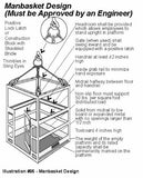 Ipt's Crane and Rigging Training Manual 2005 Edition
