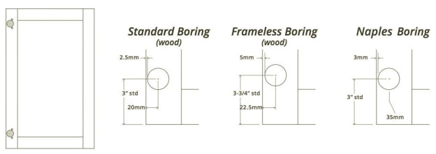 How To Measure And Order Cabinet Doors And Drawer Fronts Cabinet