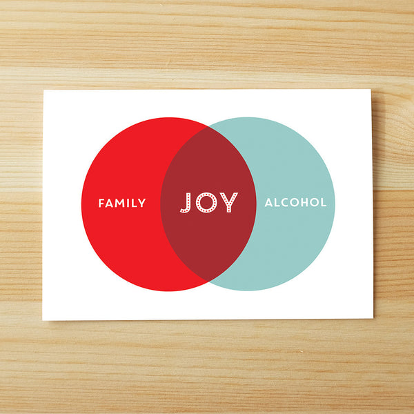 Venn diagram - Joy