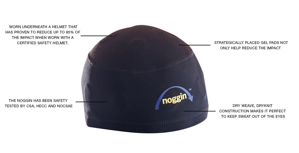 f2d9a0d29c0b02 The Noggin is the newest product on the market made specifically to reduce  the impact to the head which causes traumatic brain injuries and long term  cte.