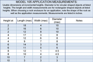 Flat Face Faux Rock Model 105 application measurements