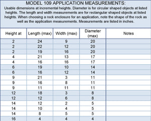 Medium Faux Rock Model 109 application measurements