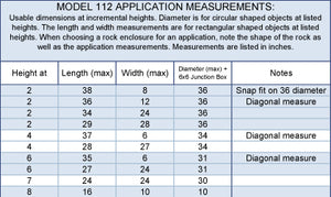 Large Low Profile Faux Rock Model 112 application measurements