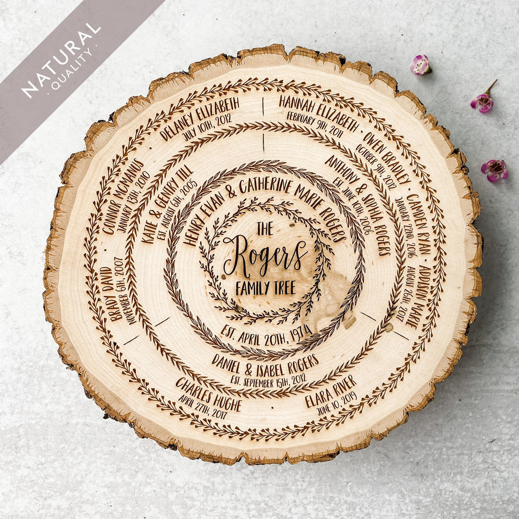Family Tree Wood Slice Art, Personalized Mother's Day Gift for Her, Custom Genealogy Chart Wedding Gift, 5th Anniversary Ancestry Keepsake