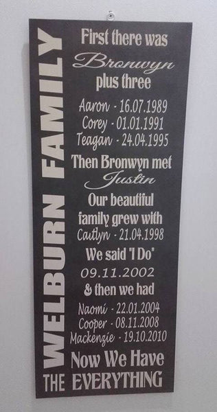 Blended Family Sign