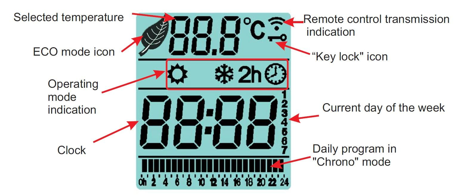 Heating Style Thermostatic Radiator Heating Element Controller