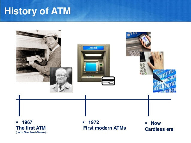 The History of ATMs
