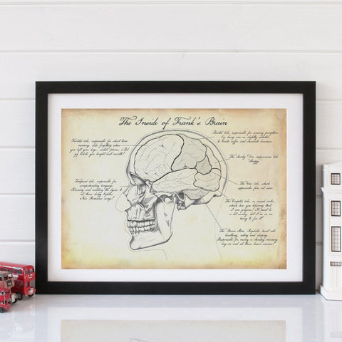 Personalised Anatomy Brain Print