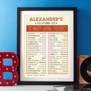40th Birthday Top Forty Chart  Print - Betsy Benn