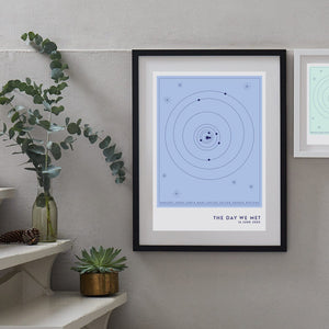 Personalised Solar System Date Print