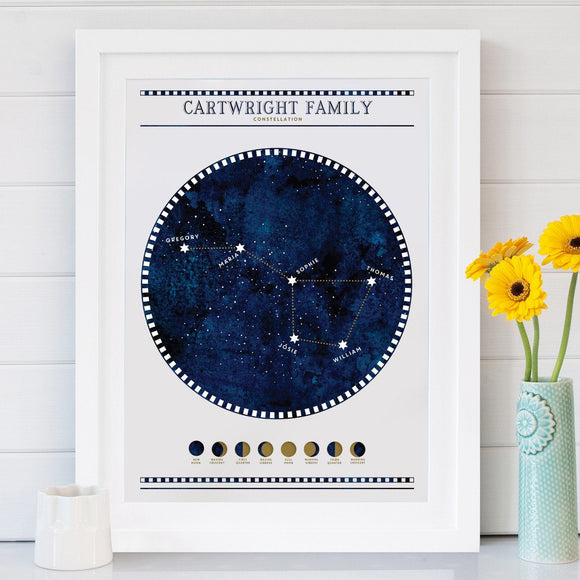 Personalised Constellation Family Tree Print - Betsy Benn
