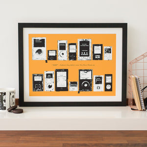 MP3 Playlist Print
