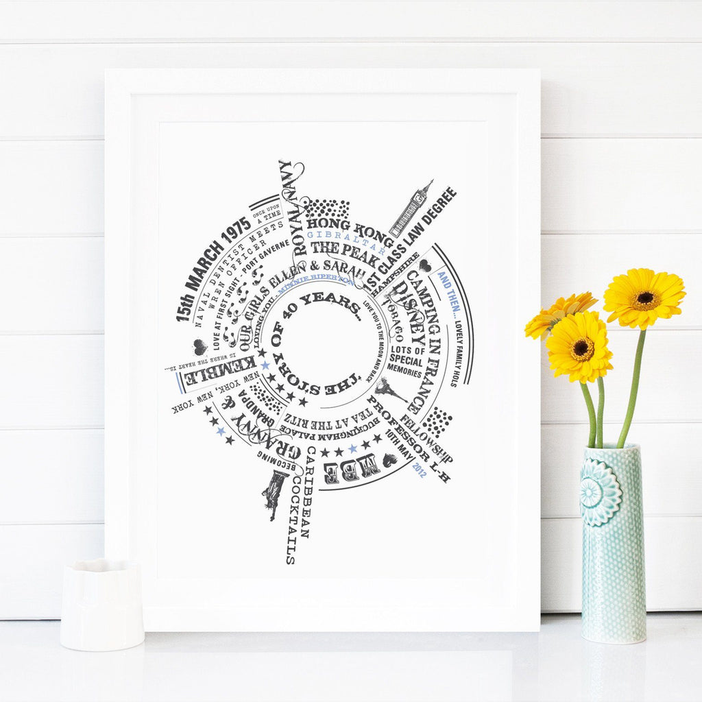 Personalised Story of You Print - Betsy Benn