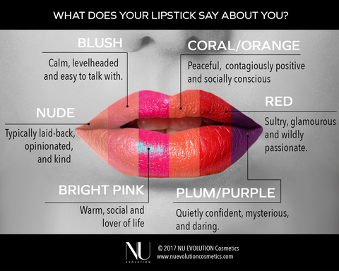 What Does Your Lipstick Say About Your Personality Nu Evolution